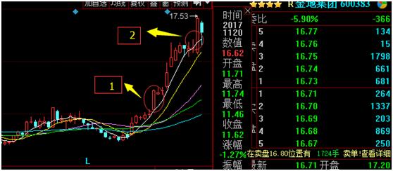 沐阳:本轮地产股疯狂的根源解读