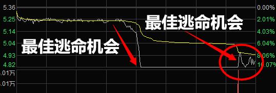 国琪:再谈闪崩,这些股权质押股须小心!