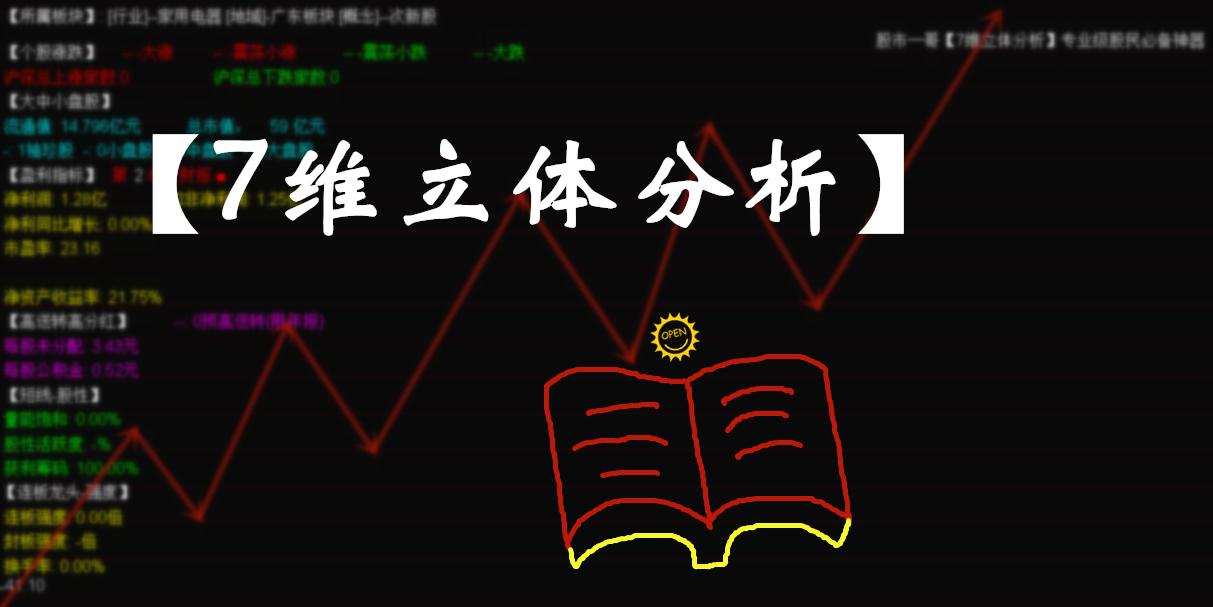 【7维立体分析】-个股涨跌精讲(功能一)