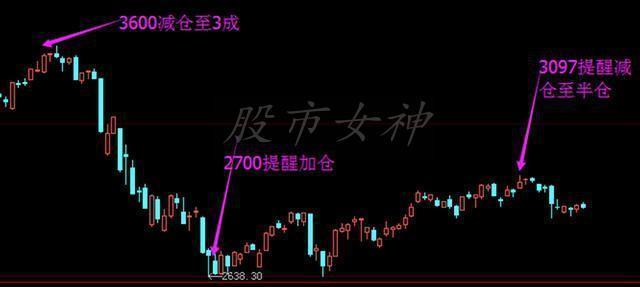 股市女神:集体跌停下明日走势、机会、风险